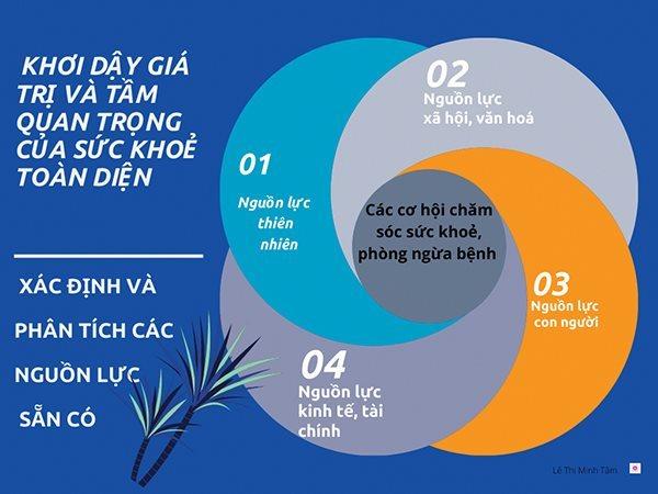 'Công thức' giảm lo âu trong dịch bệnh Tạp chí Kinh tế Sài Gòn